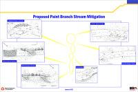 Preview of Paint Branch Stream Restoration Display Boards